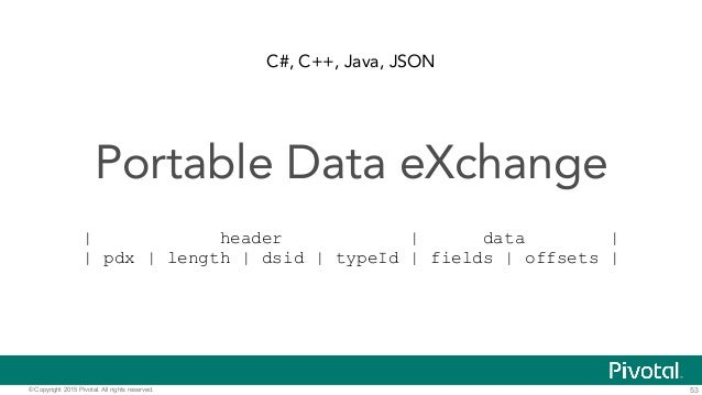 53© Copyright 2015 Pivotal. All rights reserved. Portable Data eXchange C#, C++, Java, JSON   header   data     pdx   leng...
