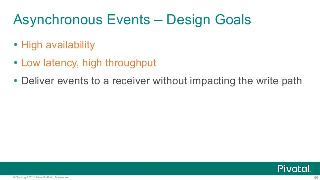 56© Copyright 2015 Pivotal. All rights reserved. Asynchronous Events – Design Goals Ÿ High availability Ÿ Low latency,...