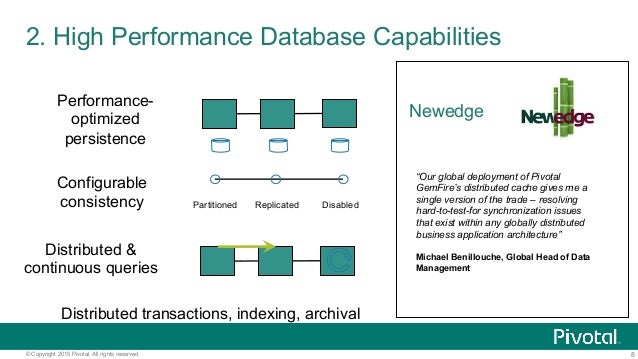 8© Copyright 2015 Pivotal. All rights reserved. 2. High Performance Database Capabilities Performance- optimized persisten...
