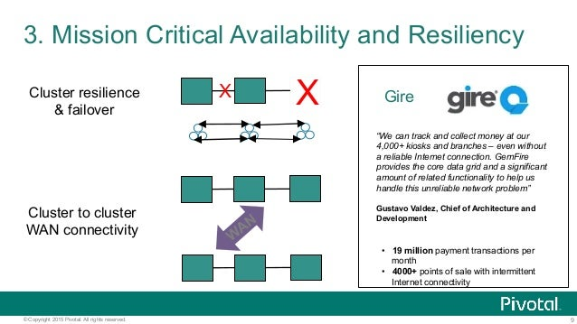 9© Copyright 2015 Pivotal. All rights reserved. 3. Mission Critical Availability and Resiliency Cluster to cluster WAN con...