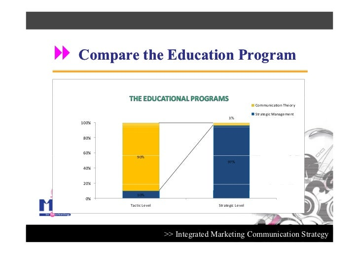 communication in education Agricultural education and communication the agricultural education and communication major prepares students for careers in teaching, communication organizations, community and government agencies, and the.