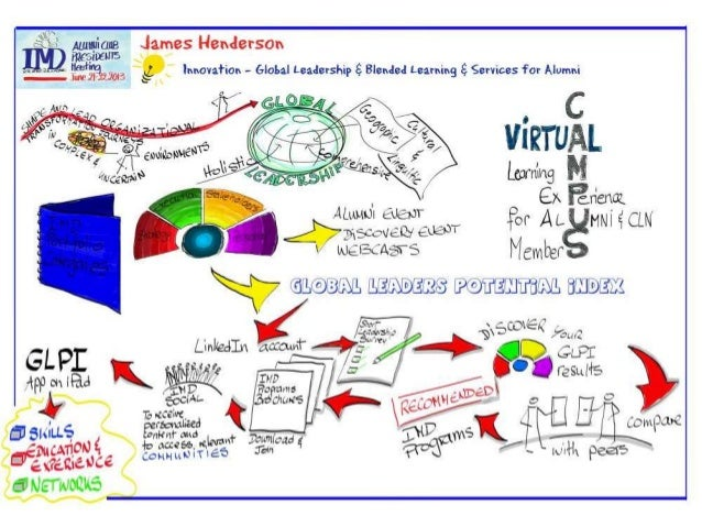 "7 -' Al_uwiau8 James Henderson in)  tn ~=  -~ » W9""?  9 innovation — Global Leadership 8 Blended Learning 8 Services for A..."