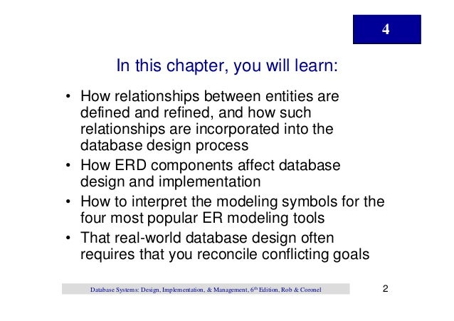 database design and implementation Itc 4150, database design and implementation 2 4 two or three insert statements rule to test means of testing expected result result add a new.