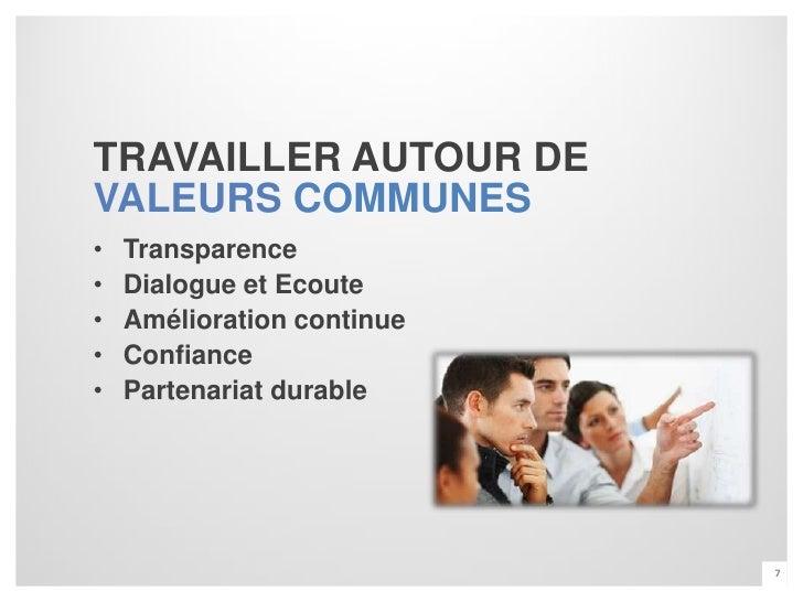 TRAVAILLER AUTOUR DEVALEURS COMMUNES•   Transparence•   Dialogue et Ecoute•   Amélioration continue•   Confiance•   Parten...