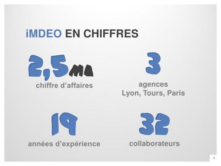 iMDEO EN CHIFFRES2,5M€  chiffre d'affaires                             3                           agences                ...