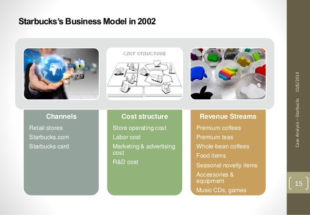 hr key activities of starbucks Starbucks focus on young urban adults (educated, high incomes) the business model canvas, is a strategic management and entrepreneurial tool it allows you to describe, design, challenge, invent, and pivot your business model.