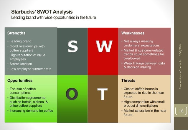 case study on the body shop with swot analysis