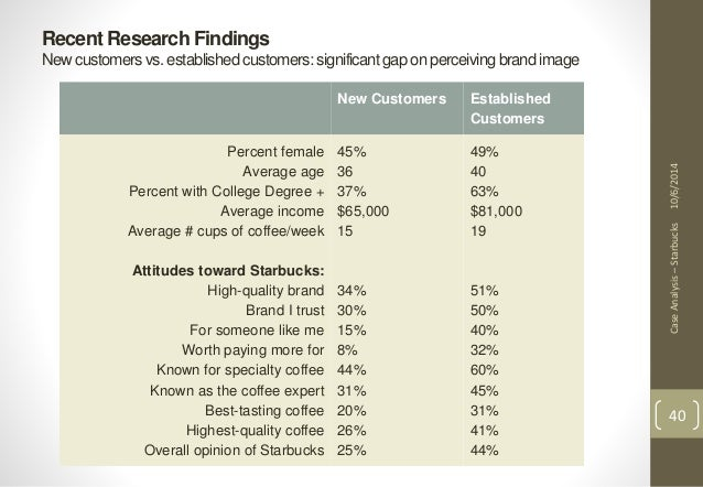 starbucks customer lifetime value analysis A customer lifetime value analysis tool the typical operating costs (not included in cost of goods sold) to serve a customer of this type this number is expressed as a percent the likelihood of keeping the customer once the customer begins.