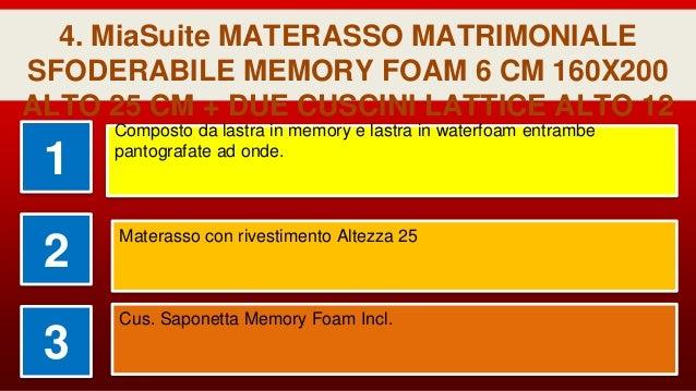 Altroconsumo Materassi Memory.La Top 9 Materasso Memory Matrimoniale 160x200 25cm Nel 2018