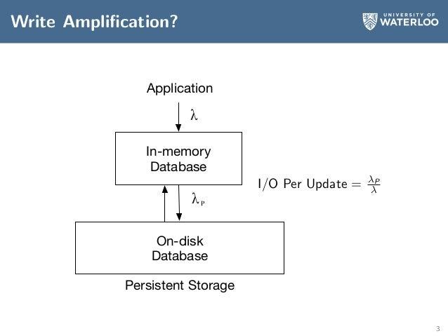 MongoDB's Flexible Schema: How to Fix Write Amplification