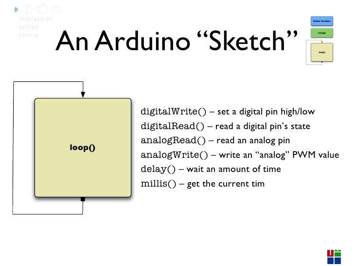 Arduino lecture interactive media cs semester