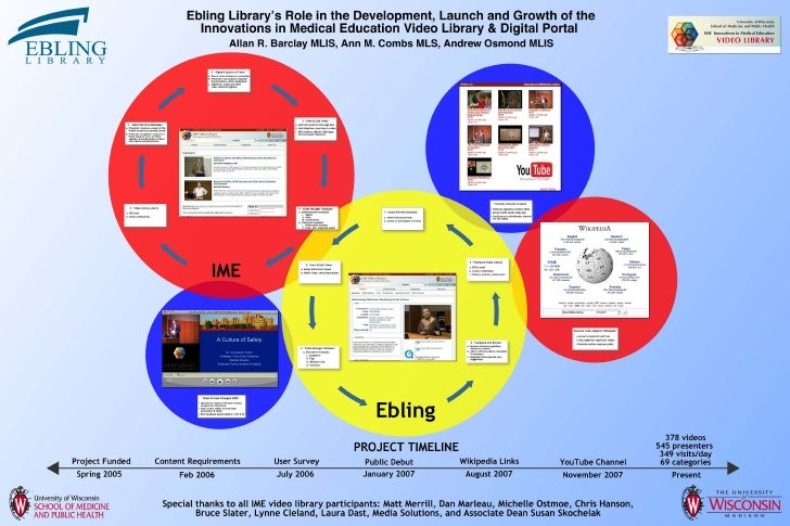 Ebling Library & the IME Video Library