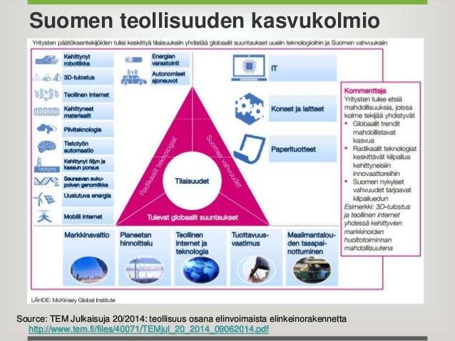 Suomen teollisuuden kasvukolmio  Source: TEM Julkaisuja 20/2014: teollisuus osana elinvoimaista elinkeinorakennetta  http:...