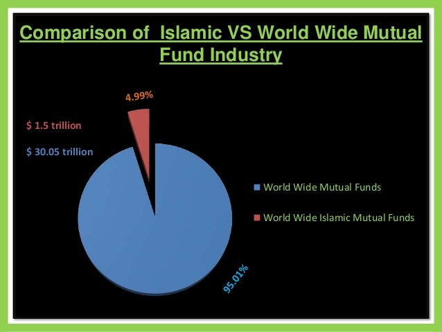 islamic equity mutual fund Scheme information document sbi shariah equity fund (an open-ended equity scheme) this product is suitable for investors.