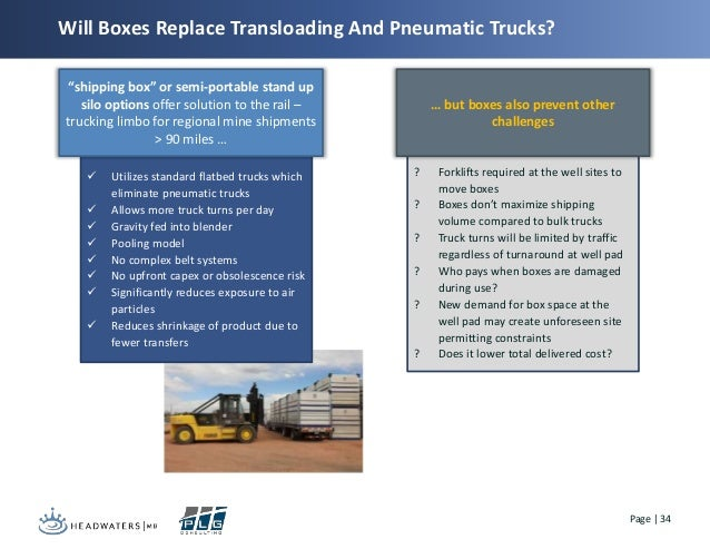The Frac Sand Industry New Normal: Supply Chain Challenges and Opport…