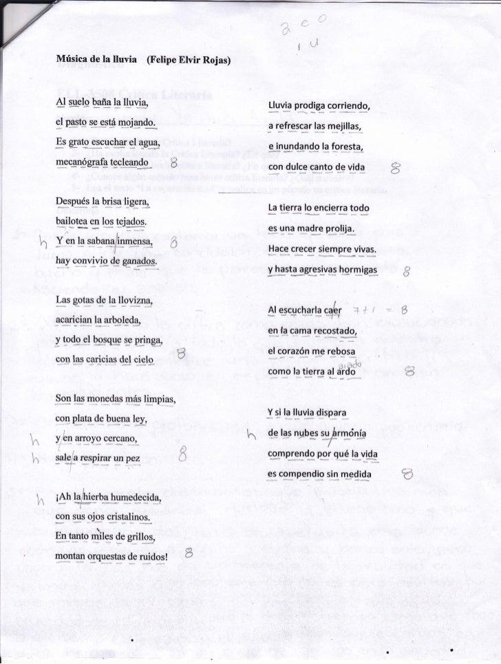 Música de la            lluvia             (Felipe Elvir Rojas)            d      qlele bqs Ig tluvg                      ...
