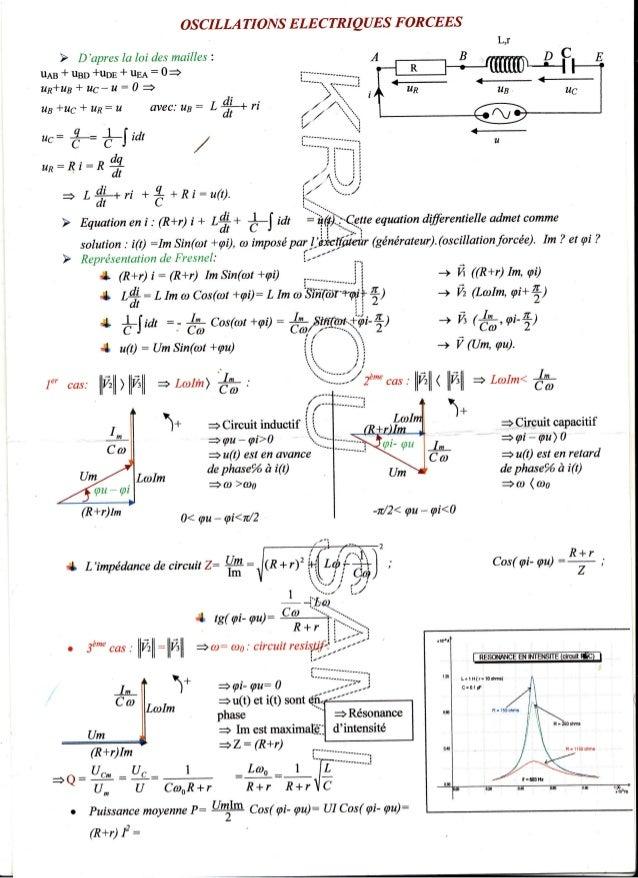 OSCILLATIONS ELECTRIQUES FORCEESUen* Uan*Uns * uua: 0=+                            :---*-*-------,,                       ...