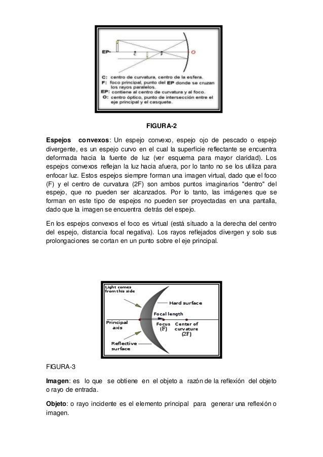 Im Genes Formadas Por Espejos Concavos Y Convexos