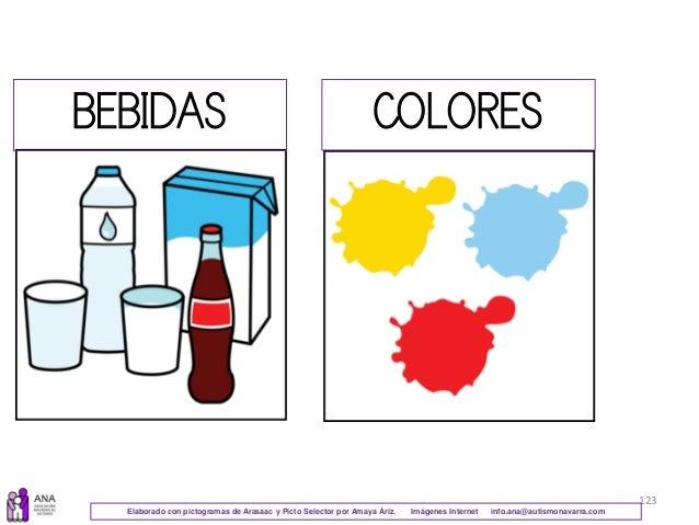 123 BEBIDAS COLORES Elaborado con pictogramas de Arasaac y Picto Selector por Amaya Áriz. Imágenes Internet info.ana@autis...