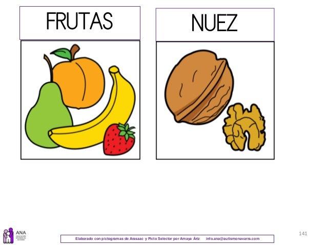 Elaborado con pictogramas de Arasaac y Picto Selector por Amaya Áriz info.ana@autismonavarra.com 141 FRUTAS NUEZ