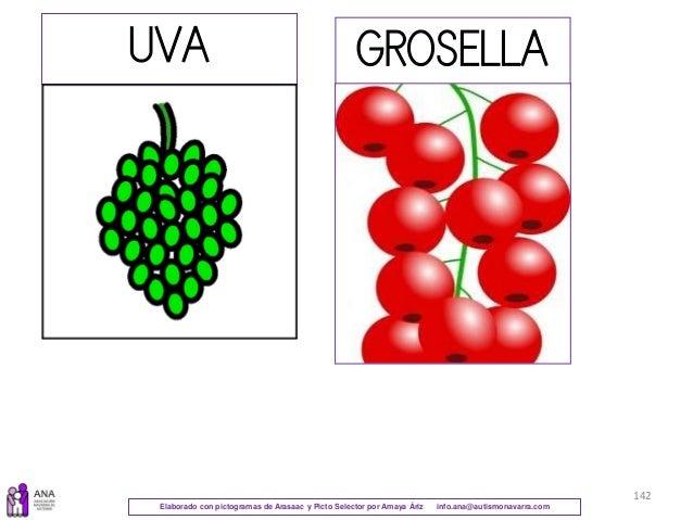 Elaborado con pictogramas de Arasaac y Picto Selector por Amaya Áriz info.ana@autismonavarra.com 142 UVA GROSELLA