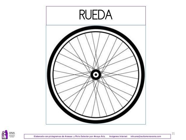 21 RUEDA Elaborado con pictogramas de Arasaac y Picto Selector por Amaya Áriz. Imágenes Internet info.ana@autismonavarra.c...