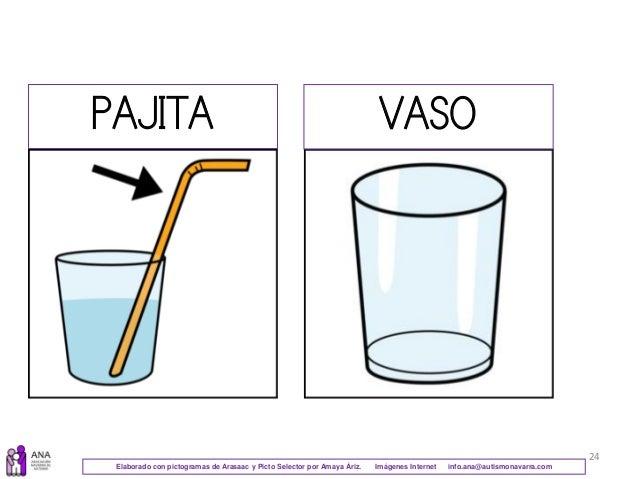 24 PAJITA VASO Elaborado con pictogramas de Arasaac y Picto Selector por Amaya Áriz. Imágenes Internet info.ana@autismonav...