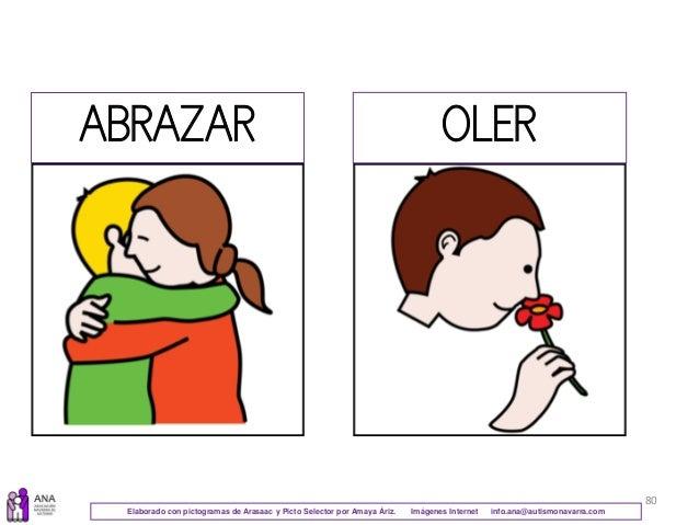 80 ABRAZAR OLER Elaborado con pictogramas de Arasaac y Picto Selector por Amaya Áriz. Imágenes Internet info.ana@autismona...
