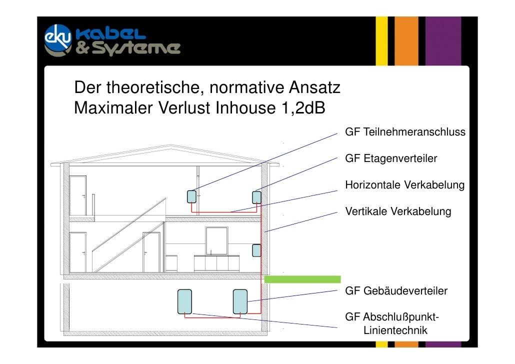 Berühmt Ein Gebäude Verkabeln Bilder - Der Schaltplan - greigo.com