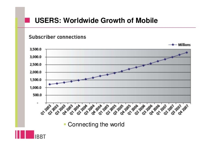 USERS: Worldwide Growth of Mobile             Connecting the world