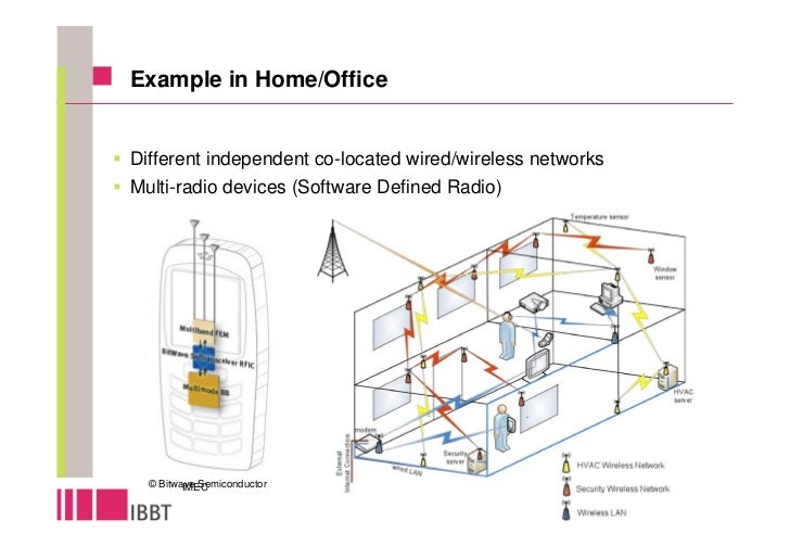 Example in Home/Office   Different independent co-located wired/wireless networks Multi-radio devices (Software Defined Ra...