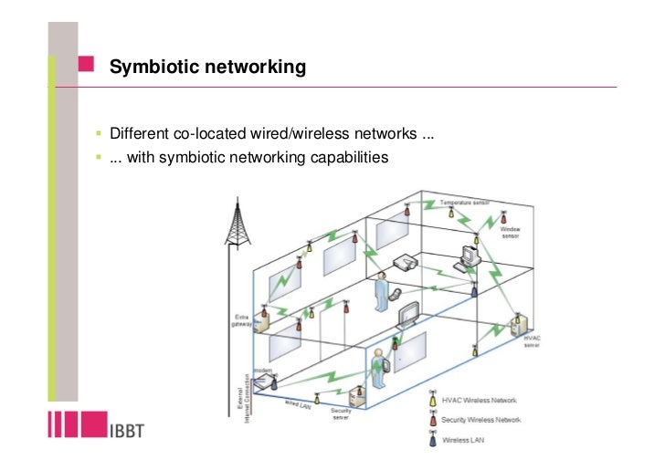 Symbiotic networking   Different co-located wired/wireless networks ... ... with symbiotic networking capabilities