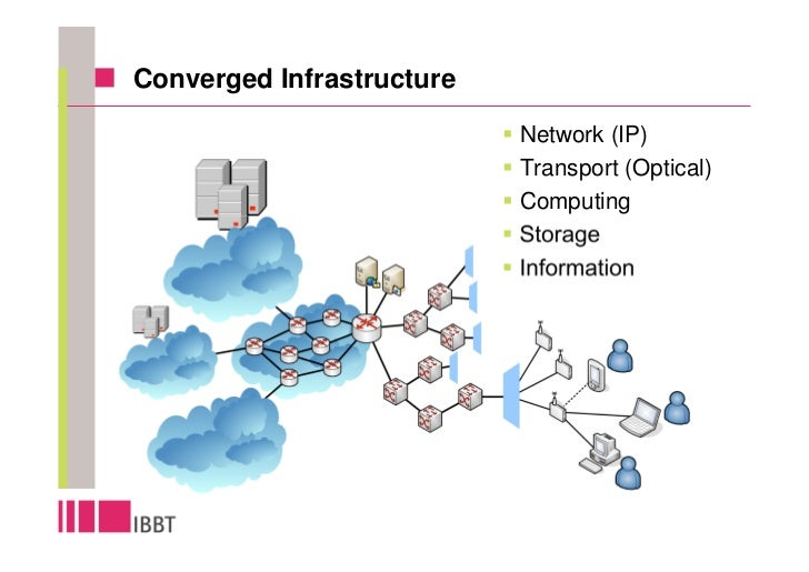 Converged Infrastructure                             Network (IP)                            Transport (Optical)          ...