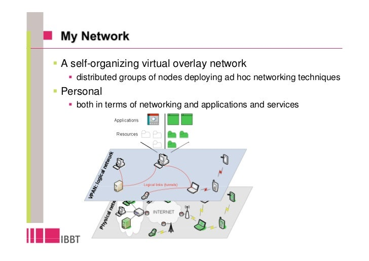 A self-organizing virtual overlay network    distributed groups of nodes deploying ad hoc networking techniques Personal  ...