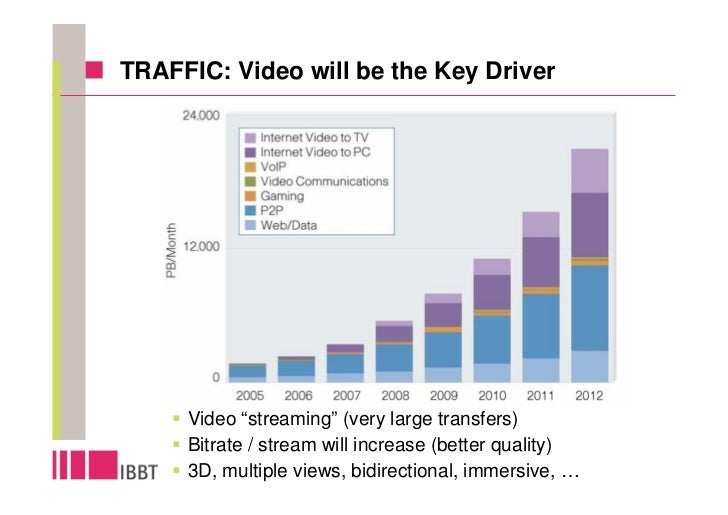 TRAFFIC: Video will be the Key Driver                                                                Consumer Internet Tra...