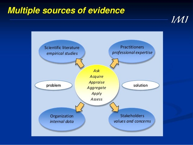  959 (US) + 626 (Dutch) HR professionals  35 statements, based on an extensive body of evidence  true / false / uncerta...