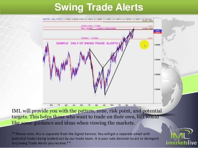 Paylution forex