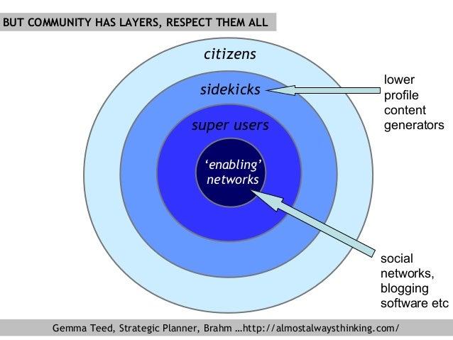 'enabling' networks social networks, blogging software etc super users sidekicks citizens lower profile content generators...