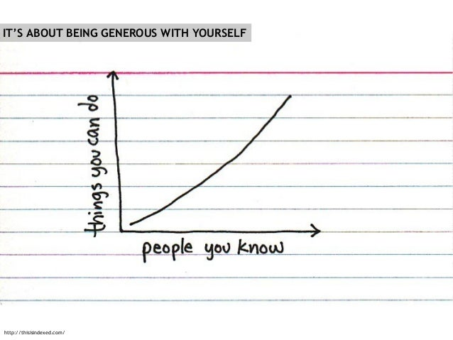 IT'S ABOUT BEING GENEROUS WITH YOURSELF http://thisisindexed.com/