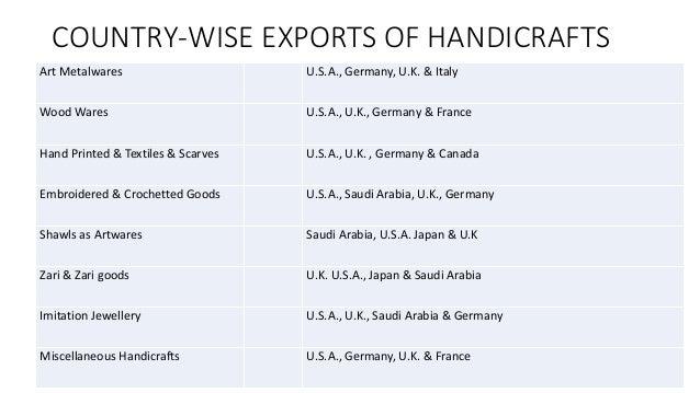 Indian Handicraft Industry