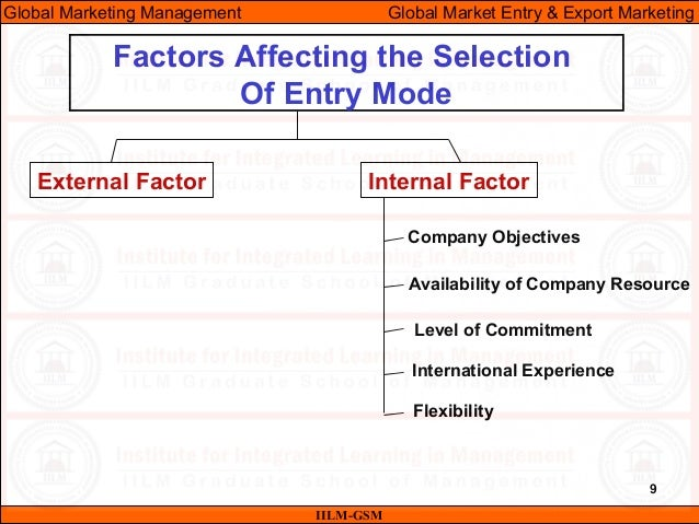 a mode of entry into an international market China 101: market entry  but developing the aforementioned points and assessing your company entry mode should  market entry strategy 6 points to consider.