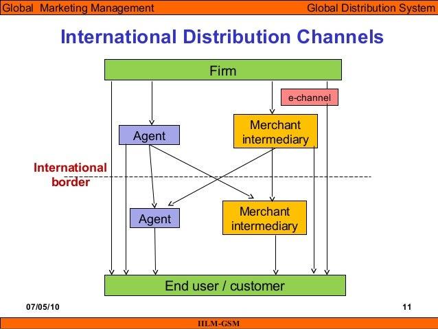Top 6 Factors Affecting Channel Distribution