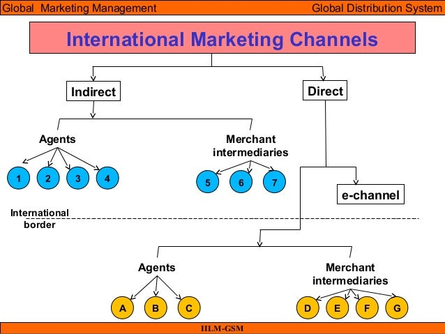The Major Functions of a Distribution Channel