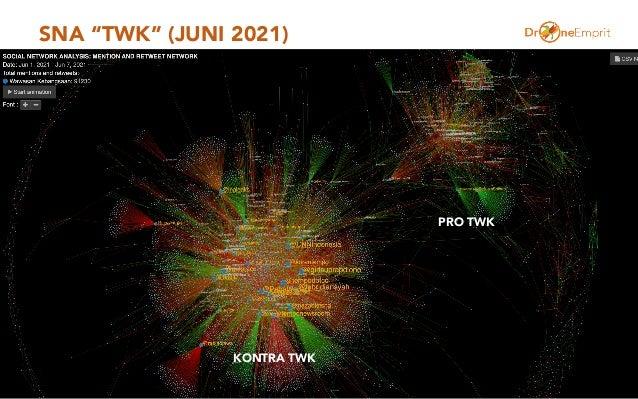 """SNA """"TWK"""" (JUNI 2021) 32 PRO TWK KONTRA TWK"""