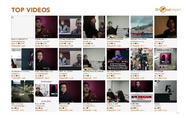 TOP VIDEOS 43