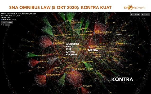 SNA OMNIBUS LAW (5 OKT 2020): KONTRA KUAT 49 OPOSISI MEDIA AKADEMISI BEM LSM AKTIVIS K-POPERS KONTRA