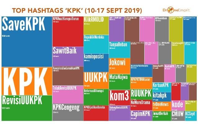 TOP HASHTAGS 'KPK' (10-17 SEPT 2019)