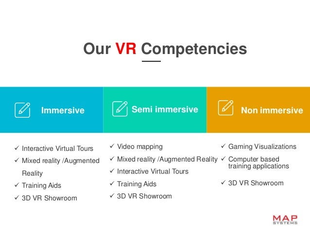 Immerse into the reality of Virtual World - Virtual ...