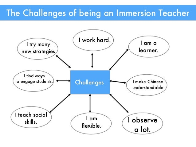 The Challenges of being an Immersion Teacher I work hard. I try many new strategies I am a learner. I find ways to engage s...