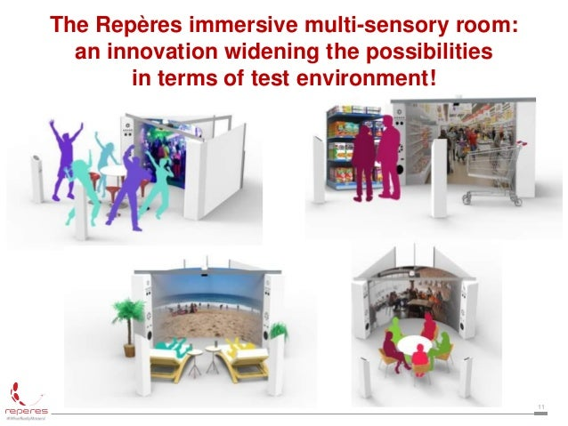 11 The Repères immersive multi-sensory room: an innovation widening the possibilities in terms of test environment!
